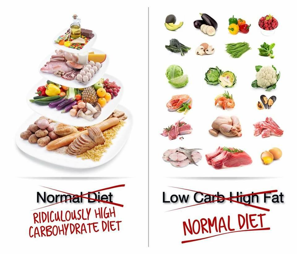 ned i vekt mat