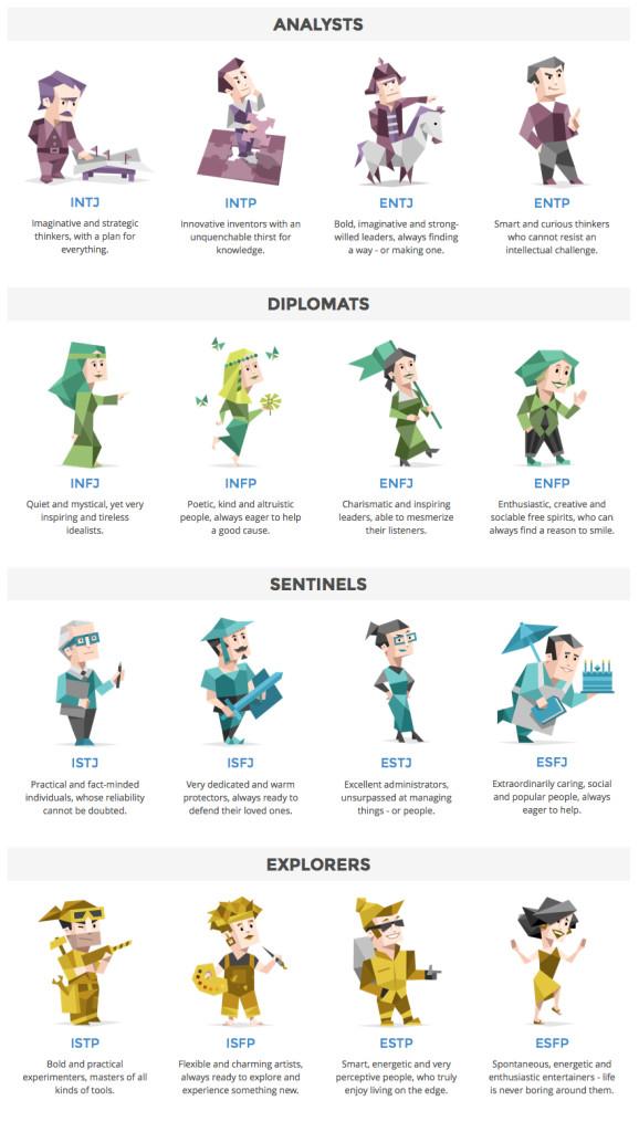 16 personalities.jpg